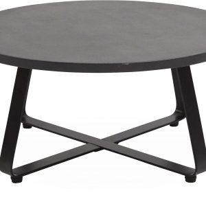 Milford Loungebord