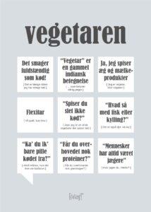 Vegetaren Plakat
